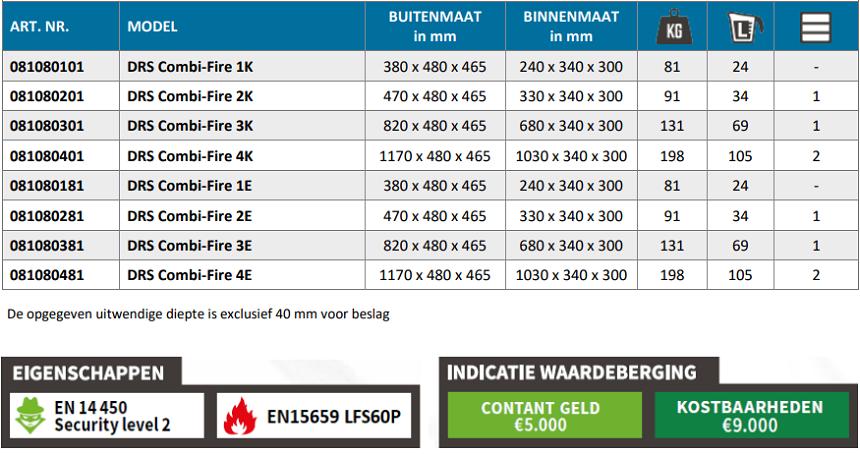 DE RAAT DRS Combi Fire 60 min brandkast kluis